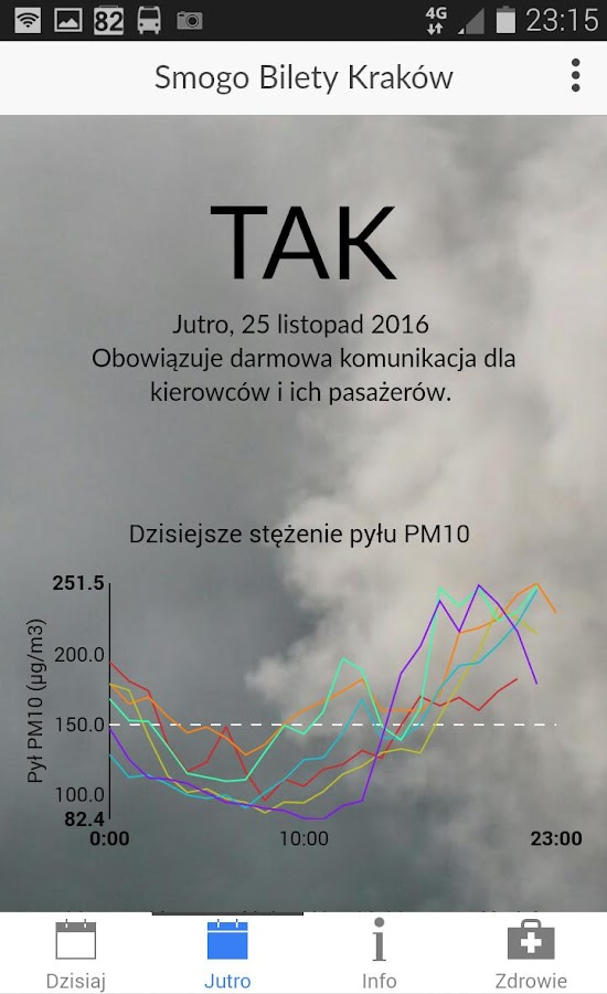 Smog tickets Krakow (Poland)- screenshot