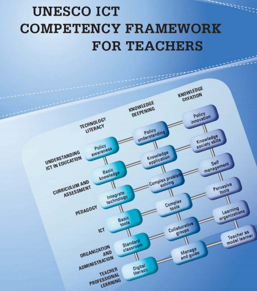 competency of intermediate teachers in Adult education teacher competencies self-assessment competency review each of the the teacher of an intermediate esl class invites a college and career.
