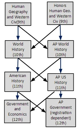 Social Studies.jpg