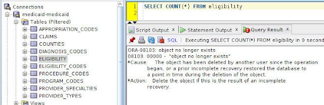 ORACLENERD: ORA-08103: object no longer exists