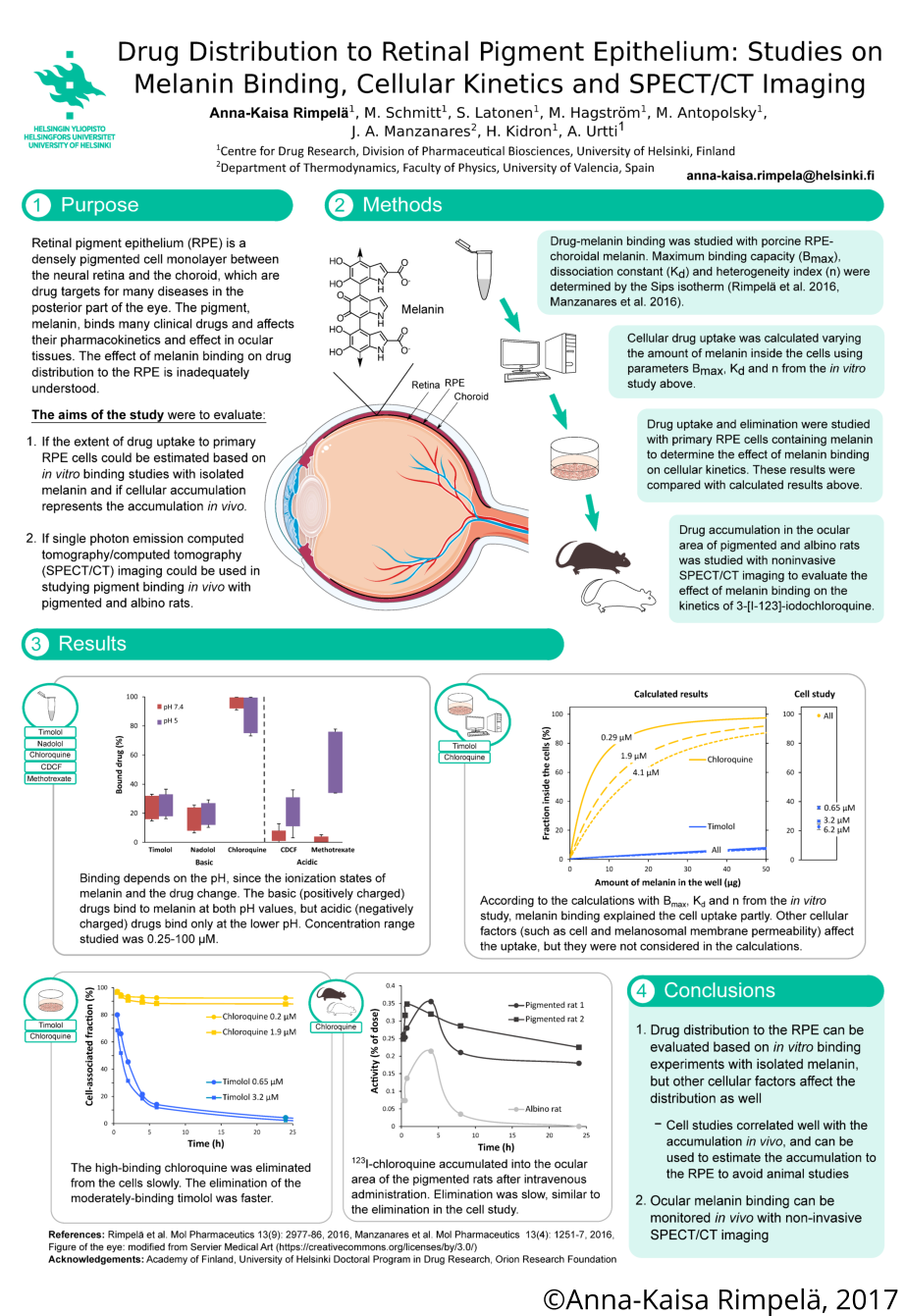 poster scientific academic posters template create research eye conference biology credible