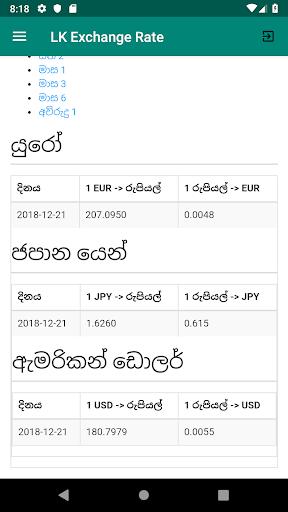 Sri Lanka  Exchange and Interest Rate 1.9 screenshots 2