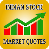 Indian Stock Market Quotes - Live Share Prices