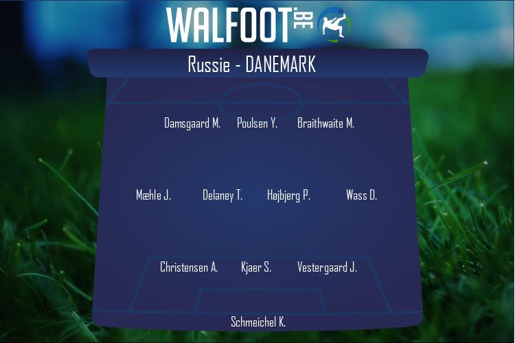 Danemark (Russie - Danemark)