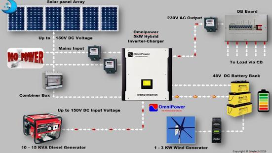 Solar Wiring Diagram Best Apps On Google Play