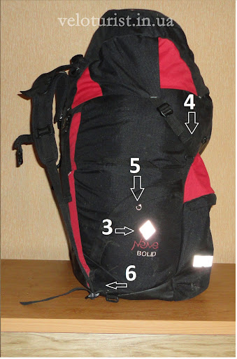 Велорюкзак «Neve Bolid» — подробный обзор DSC01589