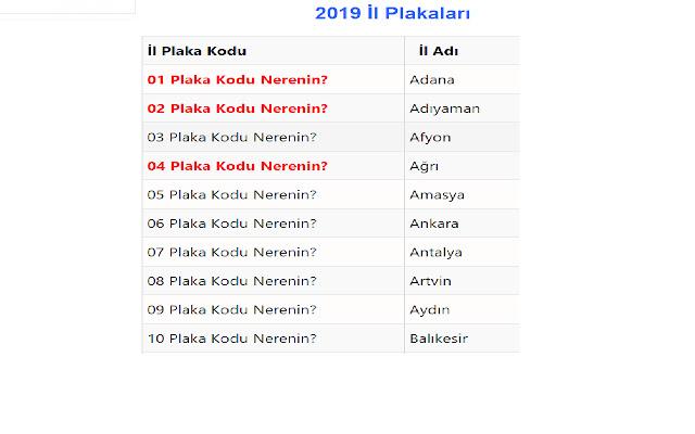 2019 Plaka Kodları