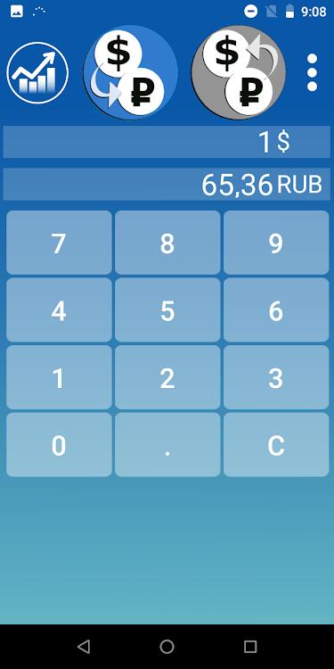 Ruble Rub Usd Dollar Converter