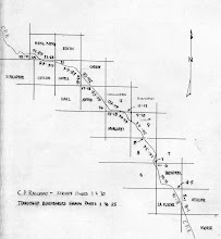 Photo: Elihu Stewart's survey of townships along the CPR 1892 (MNR)