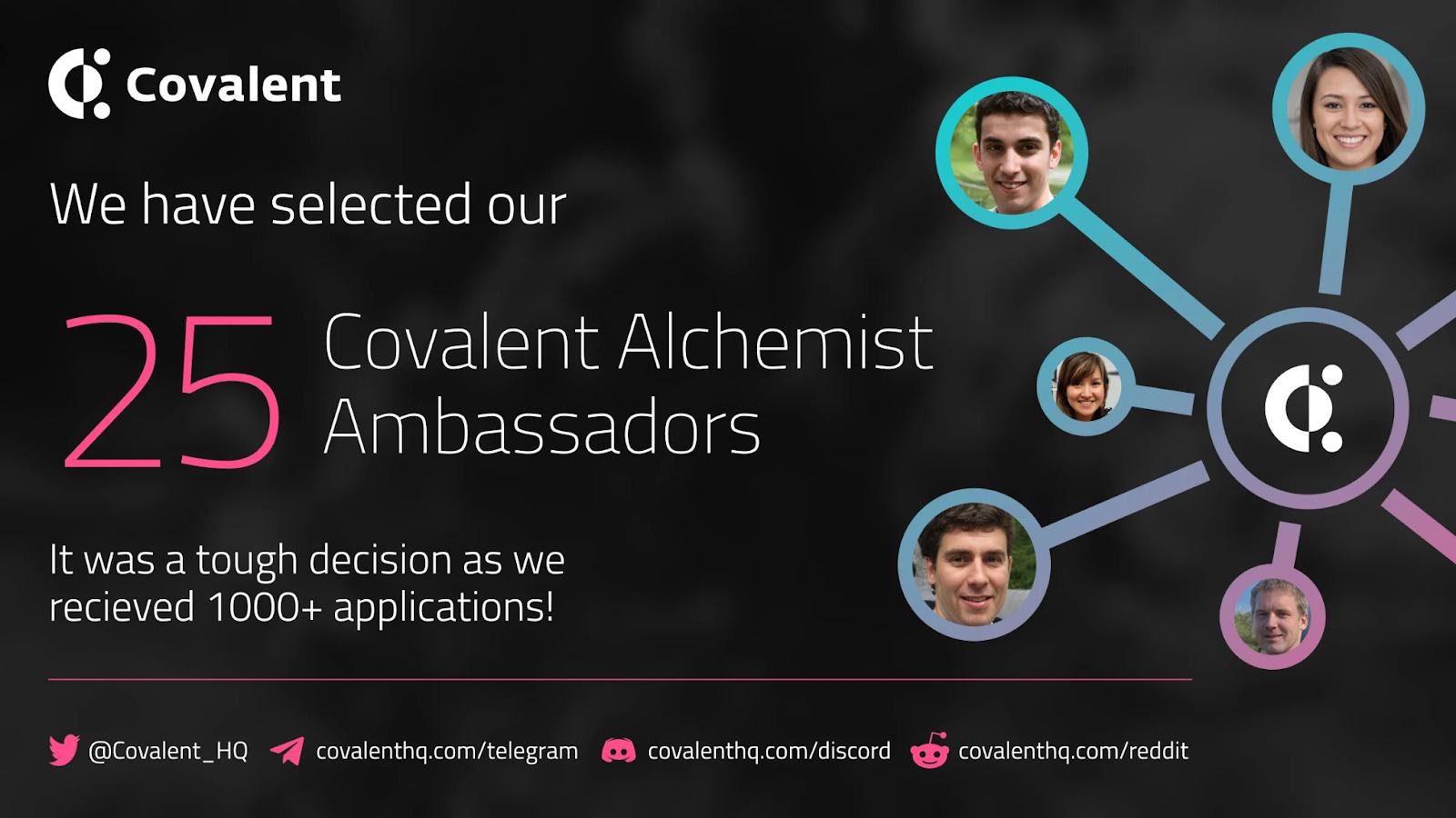 Blog alchemist