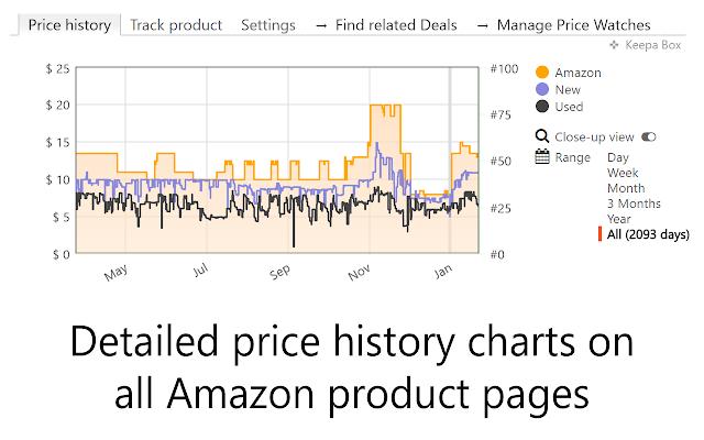 amazon tracker