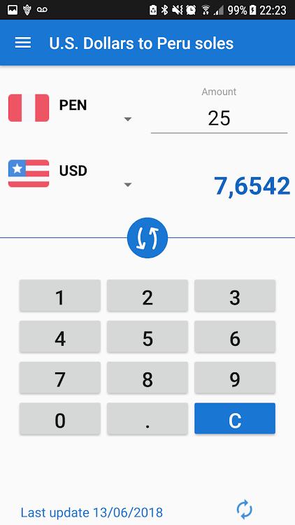 Us Dollar To Peru Sol Usd Pen