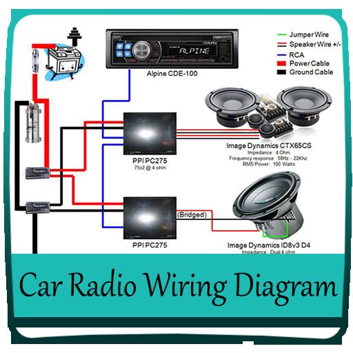 Car Audio Wiring Diagram from lh3.googleusercontent.com