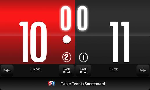 Table Tennis Scoreboard Full