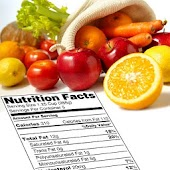 USDA Food Nutrients Database