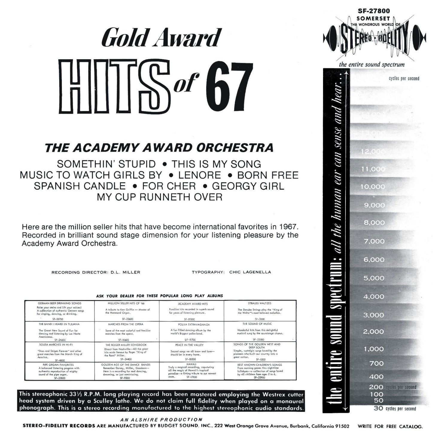 The Academy Award Orchestra