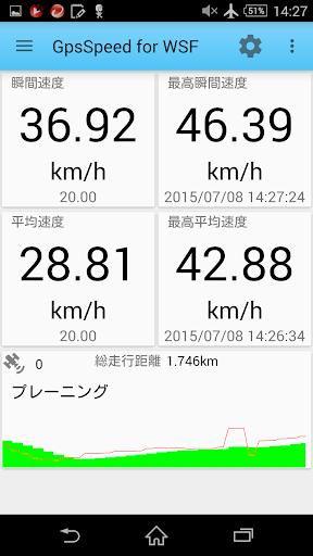 GPSスピードメーター for ウインドサーフィン