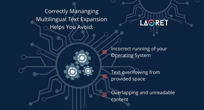 Arabic Localization Text Expansion