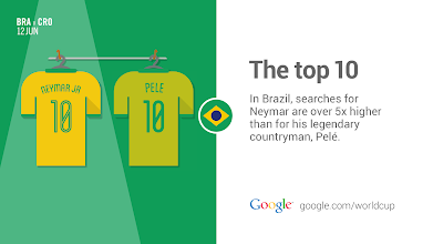 Photo: Pelé is a legend, but there's a new star in town. #GoogleTrends #WorldCup