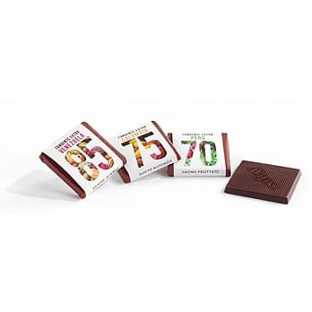 巧克力的%數