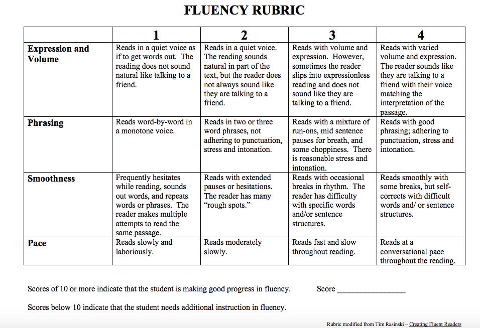 Oral Reading Fluency - Landmark Outreach