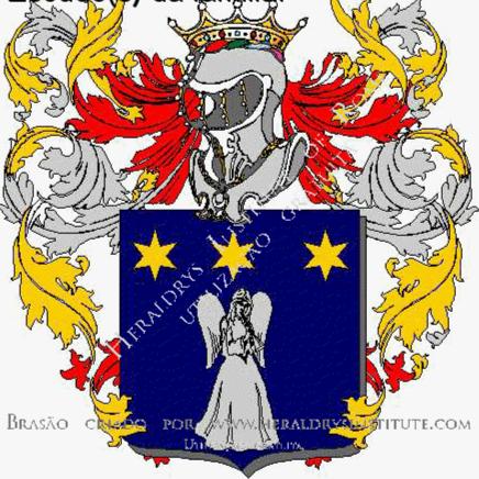 Totalizando TV