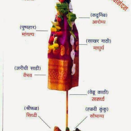 Bhagavan Shingne