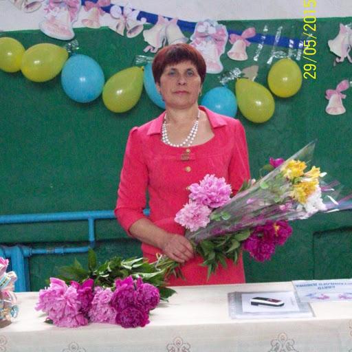 Марія Межова