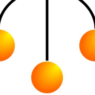LTD Investments (3 Parts)
