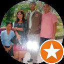 sangthong hangponsavane