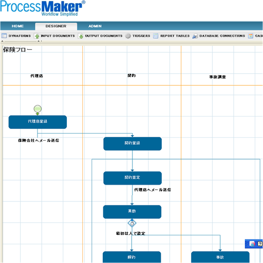 BPMチャット   MindMeister マインドマップ