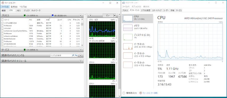 FirefoxのCPU占有率は確かに減少する