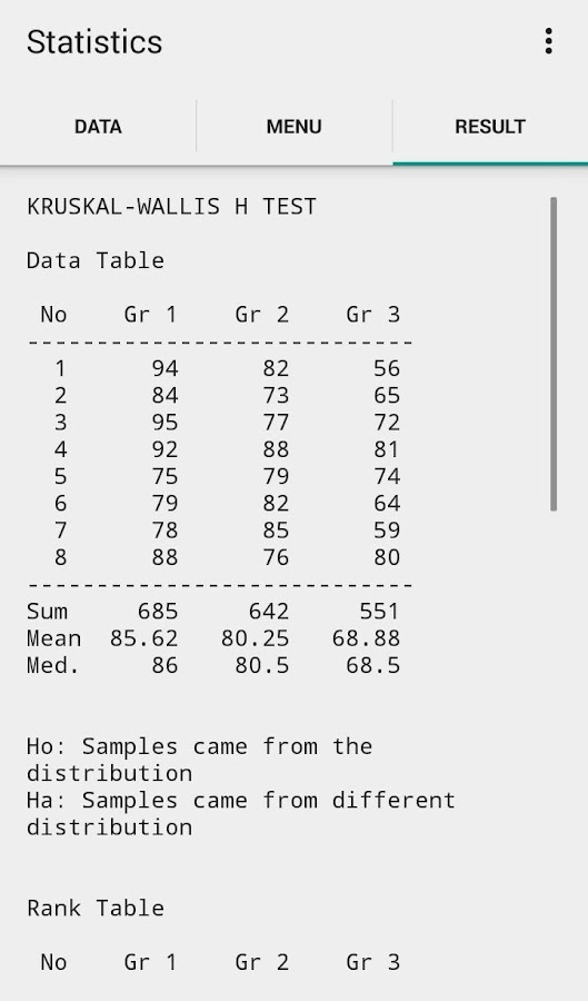 Statistics study android apps on google play for Chi square table df 99