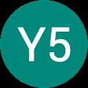 Y5 XSR