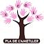 bloc pladelametller4 (Owner)
