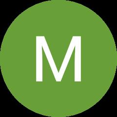 M.M. W.