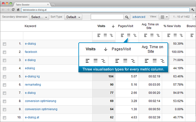 Table Booster for Google Analytics
