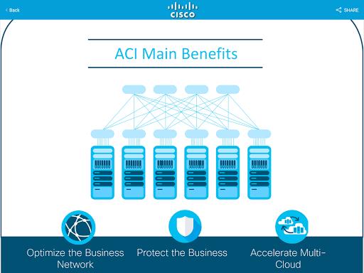 Cisco Data Center Network App Report on Mobile Action - App
