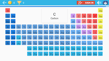Screenshot of Chemik PRO Cool Chemistry Tool