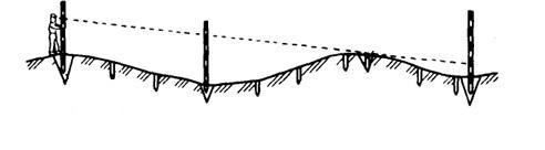 C:\Users\skovorodkinda\Desktop\Реестр зелёных насаждений\Измерение расстояний (ленты, рулетки, проволоки)\Расстояния.jpg