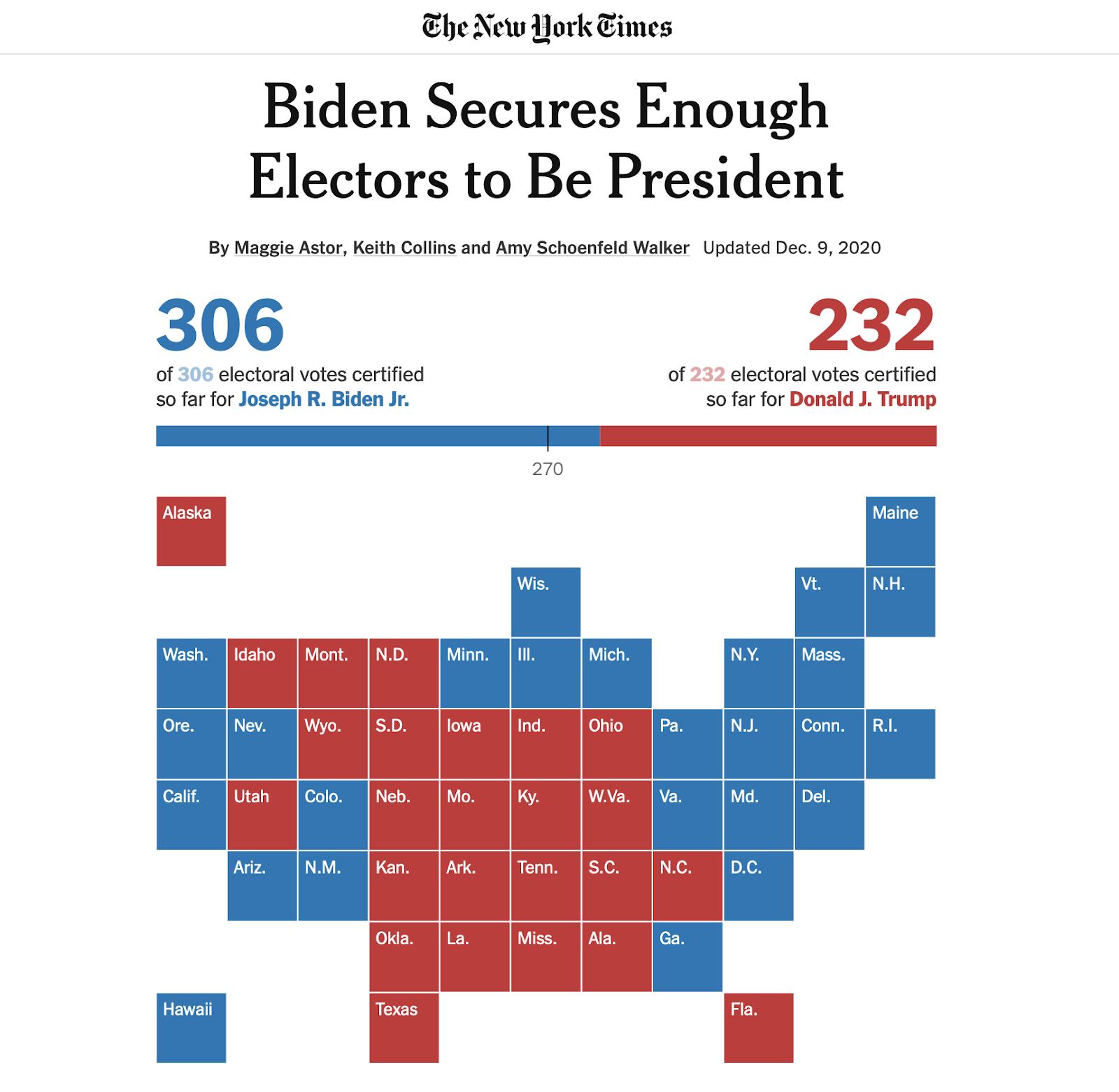 la datavisualisation a mis en images la présidentielle américaine