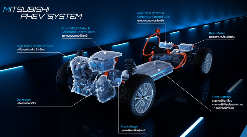 เครื่องยนต์รถยนต์ : Mitsubishi Outlander PHEV GT Premium