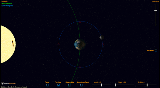 3D Moon phases Earth and Sun