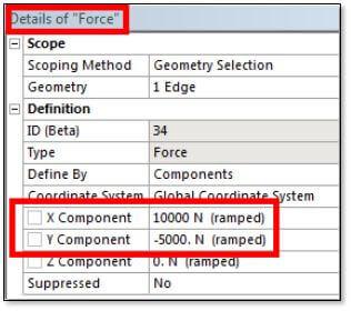 ANSYS Проекции заданной силы на оси координат