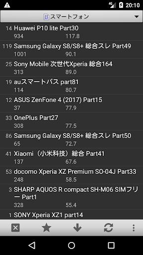 Ciisaa 1.60 screenshots 2