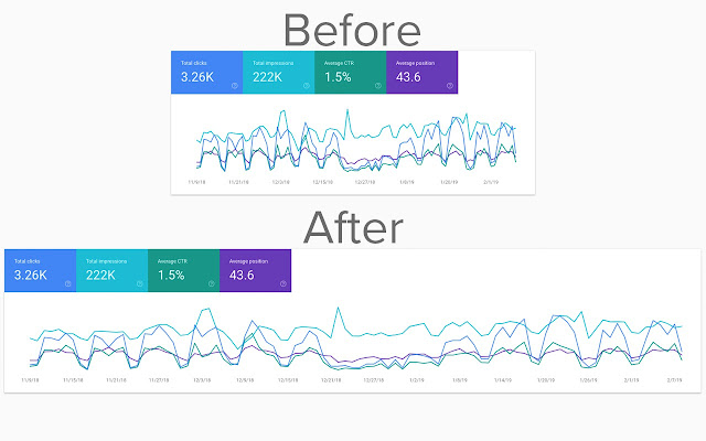 Google Search Console Full Width View