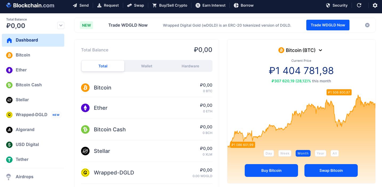 Интерфейс самого популярного онлайн-криптокошелька Blockchain.com