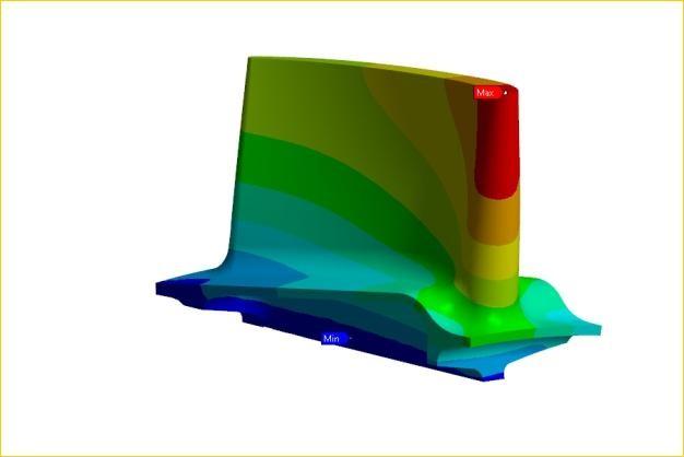 ANSYS - Расчет тепловых полей лопатки турбины