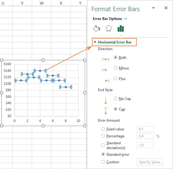 Customize horizontal error bars in Excel chart.