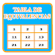 Tabla de Equivalencias Download for PC Windows 10/8/7